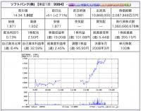 softbank_kabu
