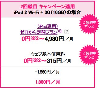 Ipad2 campaign price