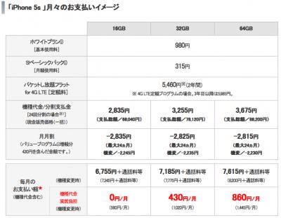 iphone5s_plan_sb