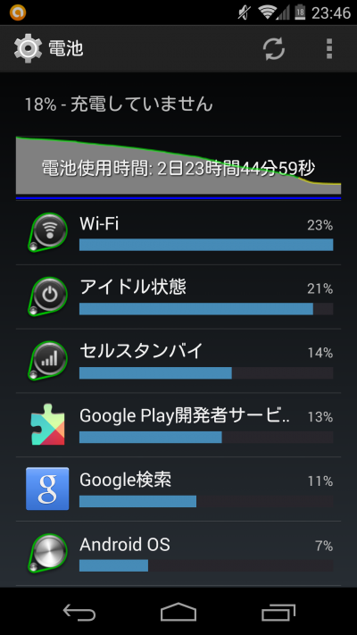 nexus5-battery