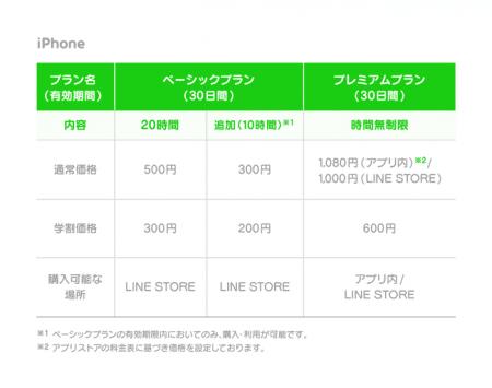 line-music-plan-price